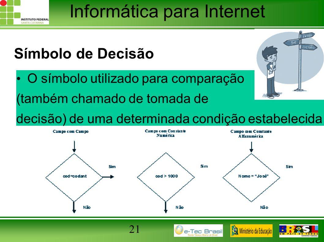 Informática para Internet O símbolo utilizado para comparação (também chamado de tomada de decisão) de uma determinada condição estabelecida 21 Símbol