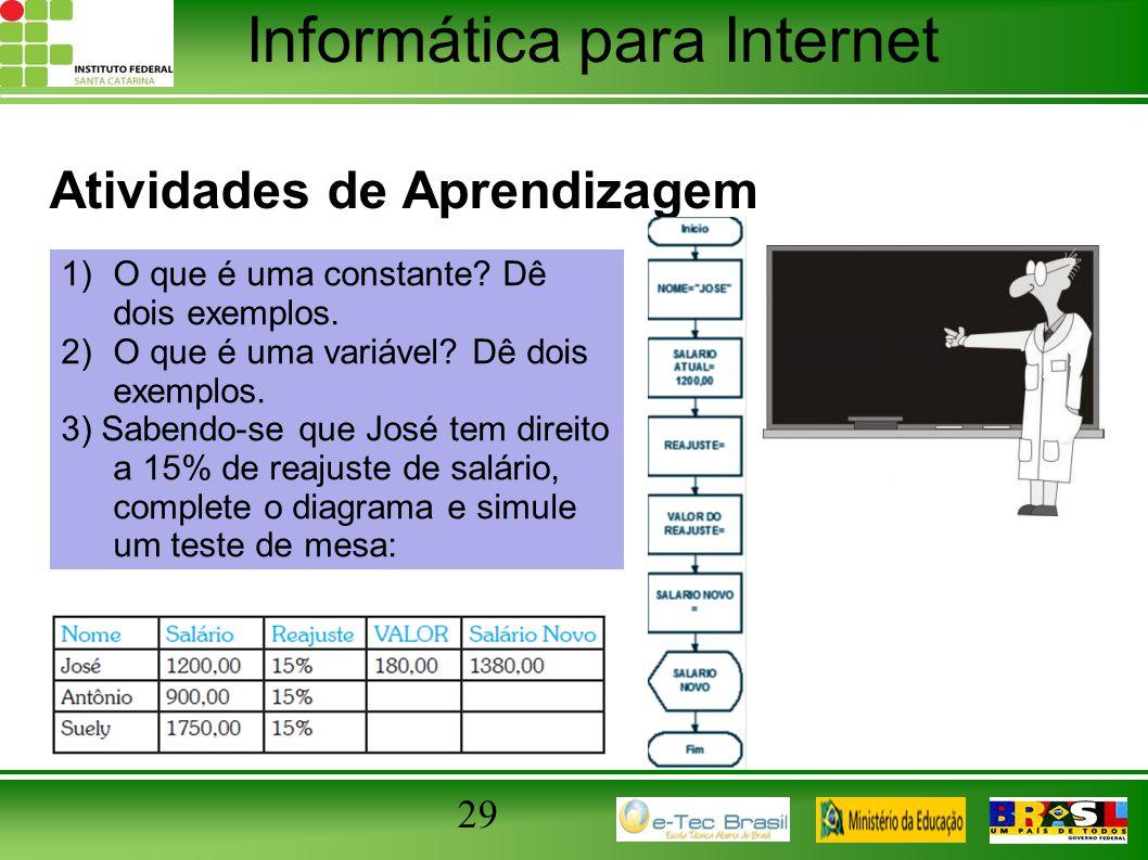 Informática para Internet Atividades de Aprendizagem 29 1)O que é uma constante? Dê dois exemplos. 2)O que é uma variável? Dê dois exemplos. 3) Sabend
