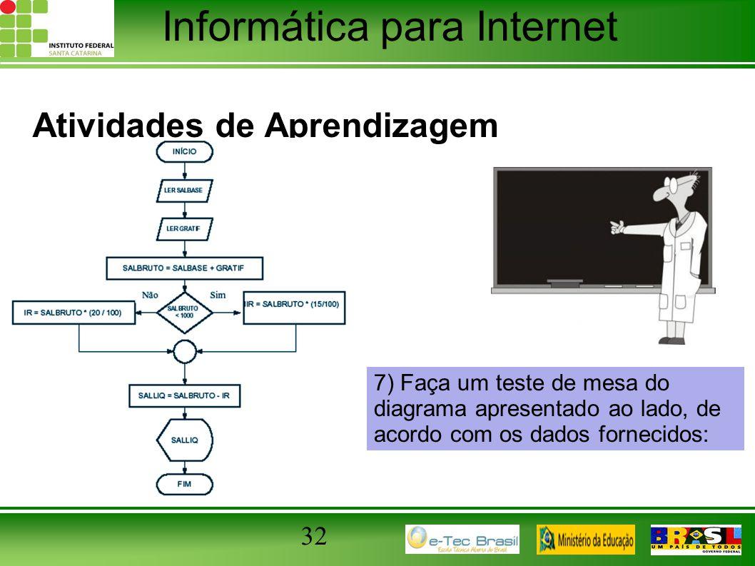 Informática para Internet Atividades de Aprendizagem 32 7) Faça um teste de mesa do diagrama apresentado ao lado, de acordo com os dados fornecidos: