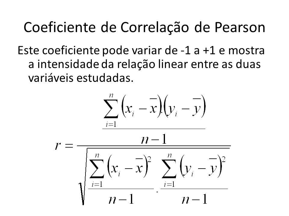 Coeficiente de Correlação de Pearson Este coeficiente pode variar de -1 a +1 e mostra a intensidade da relação linear entre as duas variáveis estudada