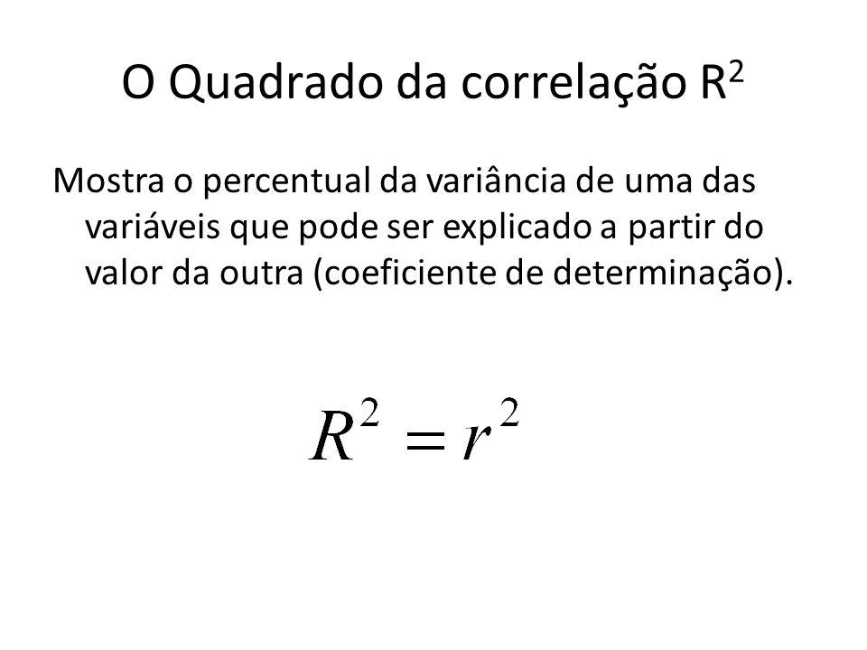 O Quadrado da correlação R 2 Mostra o percentual da variância de uma das variáveis que pode ser explicado a partir do valor da outra (coeficiente de d