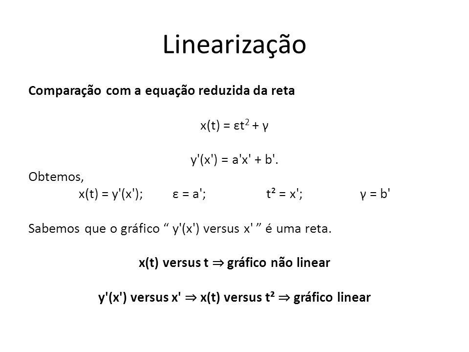 Linearização Comparação com a equação reduzida da reta x(t) = εt 2 + γ y'(x') = a'x' + b'. Obtemos, x(t) = y'(x'); ε = a'; t² = x'; γ = b' Sabemos que