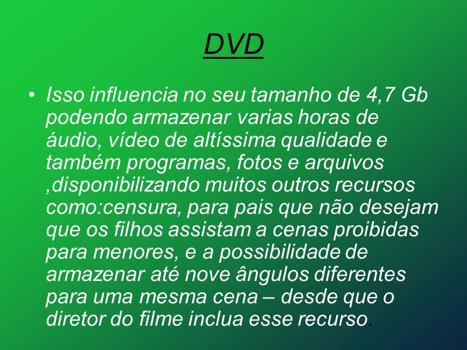 DVD Isso influencia no seu tamanho de 4,7 Gb podendo armazenar varias horas de áudio, vídeo de altíssima qualidade e também programas, fotos e arquivo