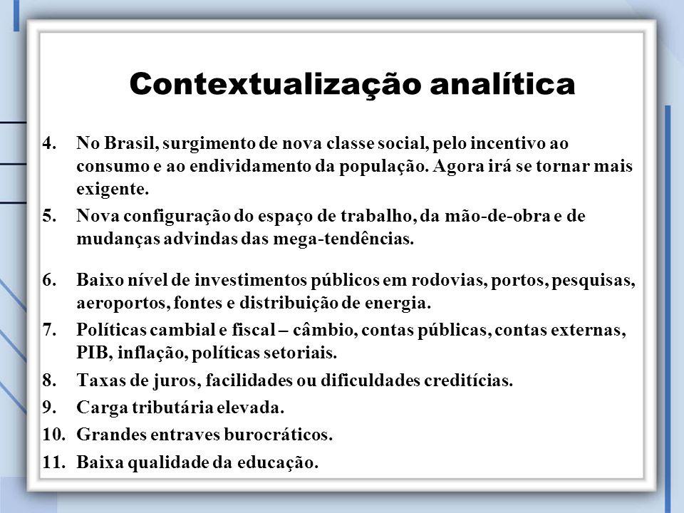 Contextualização analítica 4.No Brasil, surgimento de nova classe social, pelo incentivo ao consumo e ao endividamento da população.