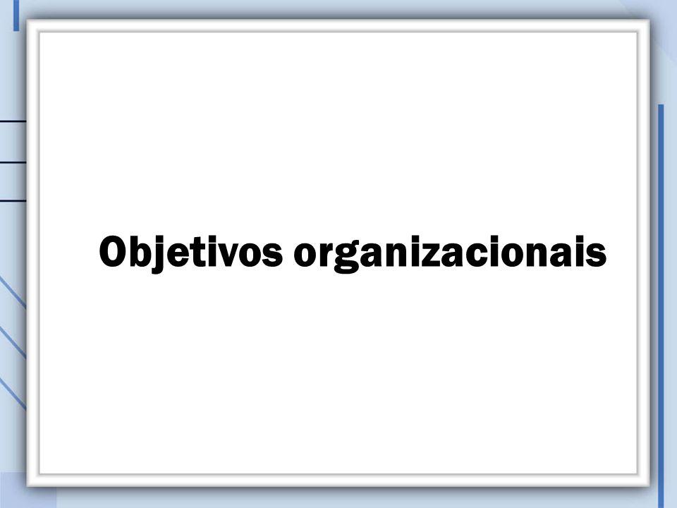 Objetivos básicos da organização  recuperar o poder de compra.