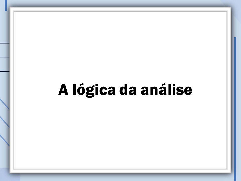 Fundamentos Lógicos da Análise As conclusões sobre às análises contábeis, devem fundamentarem-se na analise e avaliação sobre:  os resultados, considerando que em qualquer organização, são decorrentes do produto margem x giro.