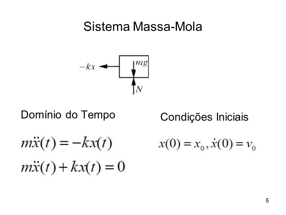 5 Sistema Massa-Mola Domínio do Tempo Condições Iniciais