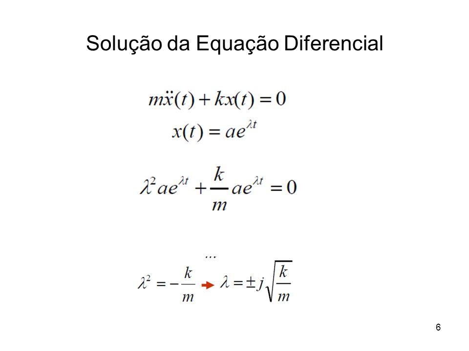6 Solução da Equação Diferencial