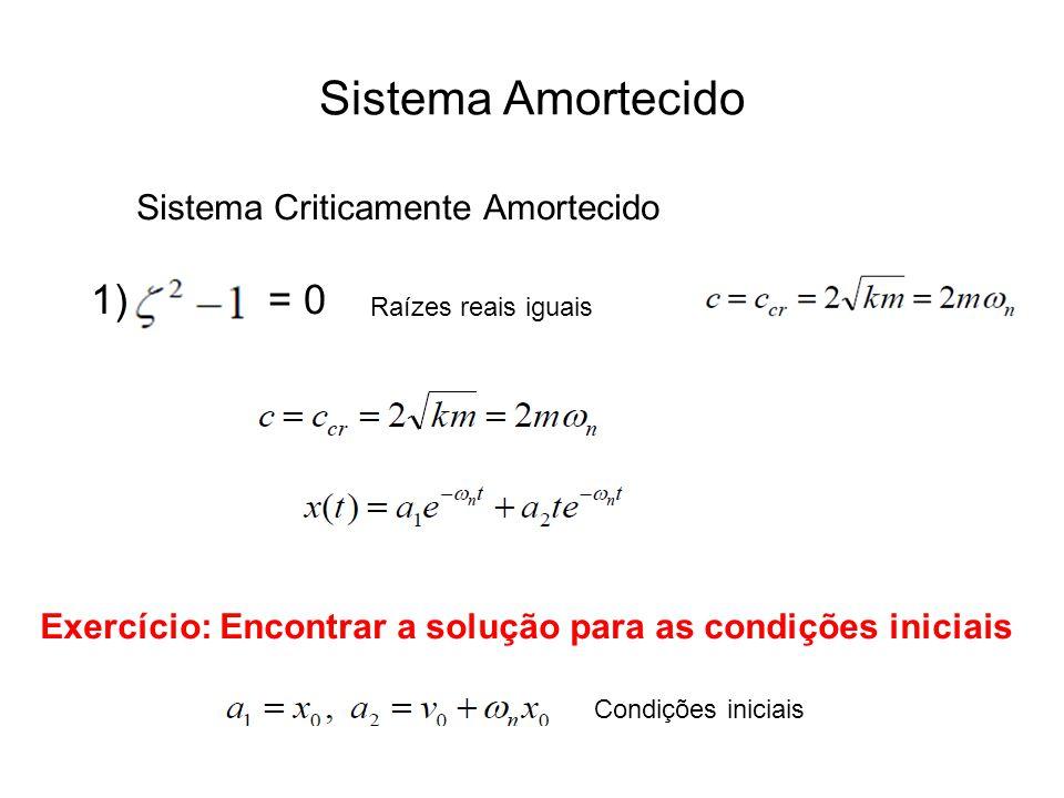 Sistema Amortecido 1)= 0 Raízes reais iguais Sistema Criticamente Amortecido Condições iniciais Exercício: Encontrar a solução para as condições inici