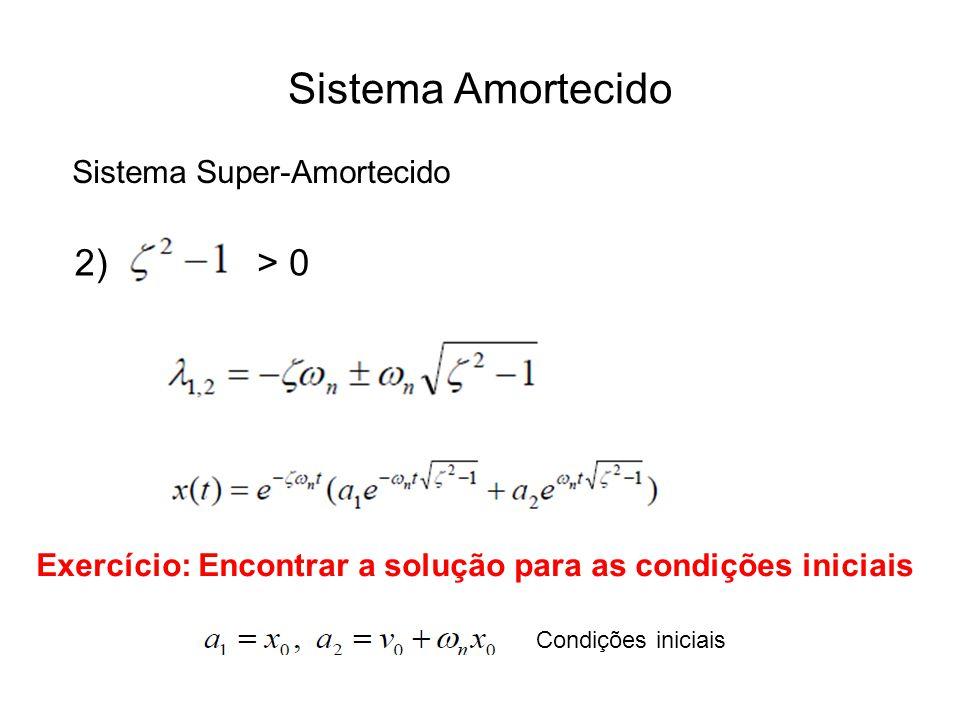 Sistema Amortecido 2)> 0 Sistema Super-Amortecido Exercício: Encontrar a solução para as condições iniciais Condições iniciais