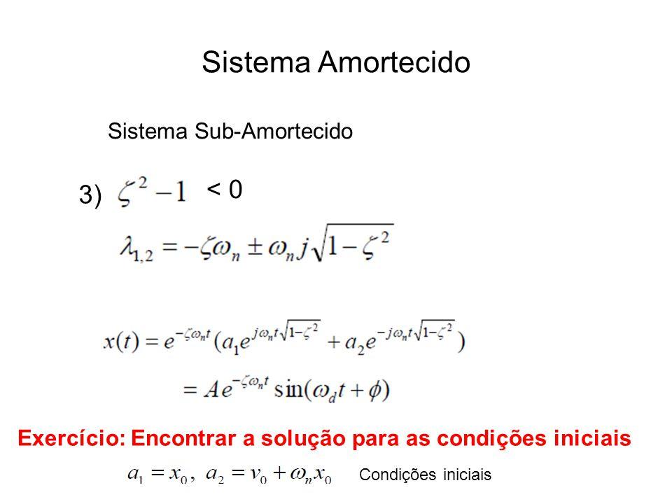 Sistema Amortecido 3) < 0 Sistema Sub-Amortecido Exercício: Encontrar a solução para as condições iniciais Condições iniciais