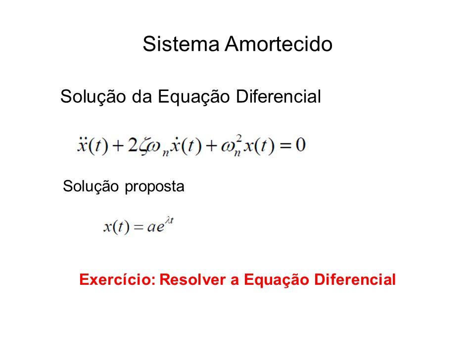 Sistema Amortecido Solução da Equação Diferencial Solução proposta Exercício: Resolver a Equação Diferencial
