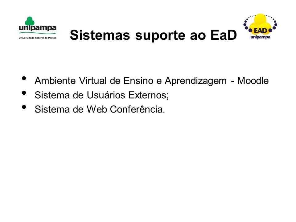 Ambiente Virtual de Ensino e Aprendizagem - Moodle Sistema de Usuários Externos; Sistema de Web Conferência.