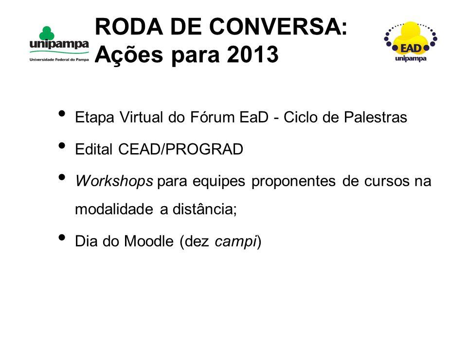 Etapa Virtual do Fórum EaD - Ciclo de Palestras Edital CEAD/PROGRAD Workshops para equipes proponentes de cursos na modalidade a distância; Dia do Moodle (dez campi) RODA DE CONVERSA: Ações para 2013