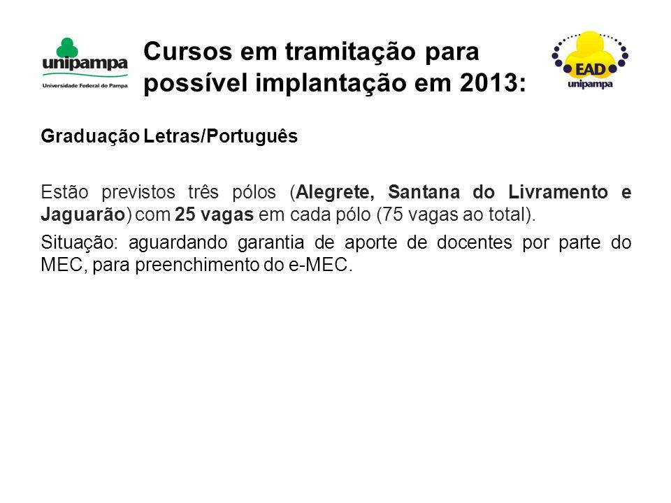 Graduação Letras/Português Estão previstos três pólos (Alegrete, Santana do Livramento e Jaguarão) com 25 vagas em cada pólo (75 vagas ao total).