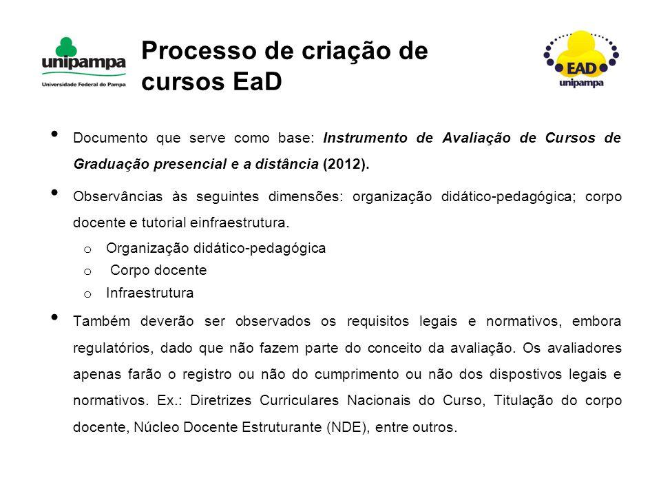 Documento que serve como base: Instrumento de Avaliação de Cursos de Graduação presencial e a distância (2012).