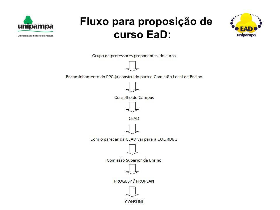 Ramais de Suporte Web e Videoconferência - 8505 Moodle - 8510 moodle@unipampa.edu.br webconf@ntic.unipampa.edu.b chamados@unipampa.edu.br