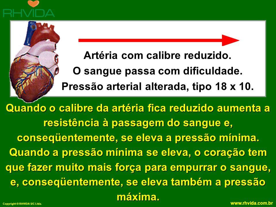 Copyright © RHVIDA S/C Ltda. www.rhvida.com.br Quando o calibre da artéria fica reduzido aumenta a resistência à passagem do sangue e, conseqüentement