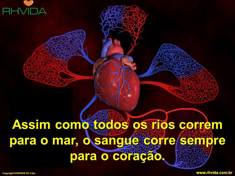 Copyright © RHVIDA S/C Ltda. www.rhvida.com.br 14 Assim como todos os rios correm para o mar, o sangue corre sempre para o coração. Copyright © RHVIDA