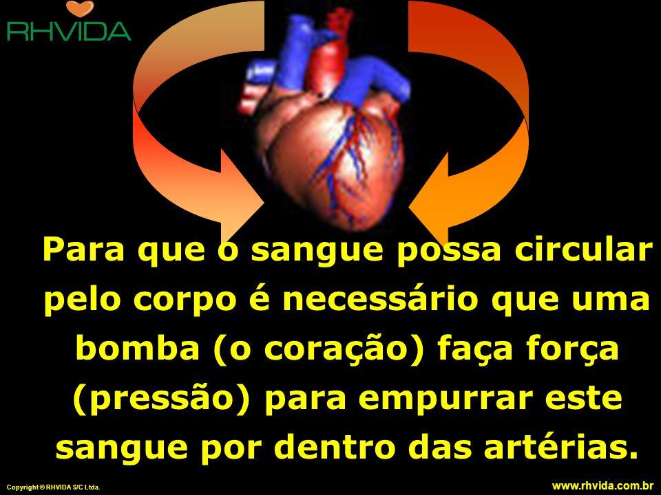 Copyright © RHVIDA S/C Ltda. www.rhvida.com.br Para que o sangue possa circular pelo corpo é necessário que uma bomba (o coração) faça força (pressão)