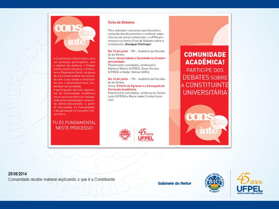 13/06/2014 Ciclo de Debates discute universidade e sociedade na contemporaneidade Tema 1: Universidade e Sociedade na Contemporaneidade Debatedores: Marlene Ribeiro e Alceu Ferraro, da UFRGS, e Helder Molina, da UERJ.