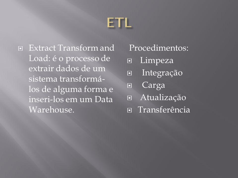  Extract Transform and Load: é o processo de extrair dados de um sistema transformá- los de alguma forma e inseri-los em um Data Warehouse. Procedime