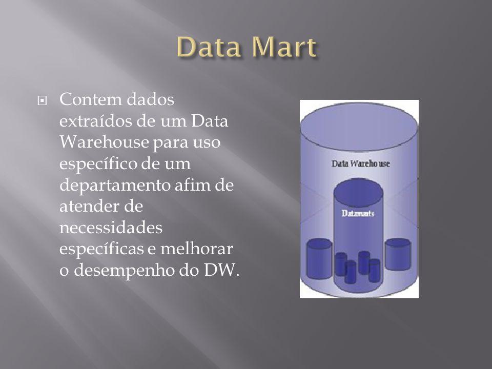  Contem dados extraídos de um Data Warehouse para uso específico de um departamento afim de atender de necessidades específicas e melhorar o desempen