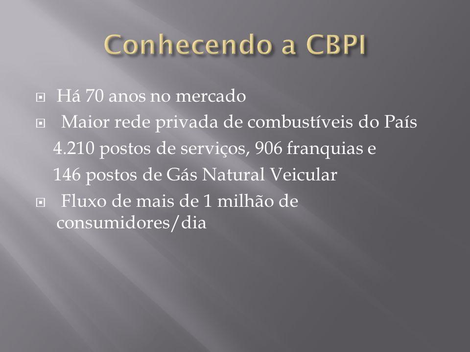  Há 70 anos no mercado  Maior rede privada de combustíveis do País 4.210 postos de serviços, 906 franquias e 146 postos de Gás Natural Veicular  Fl