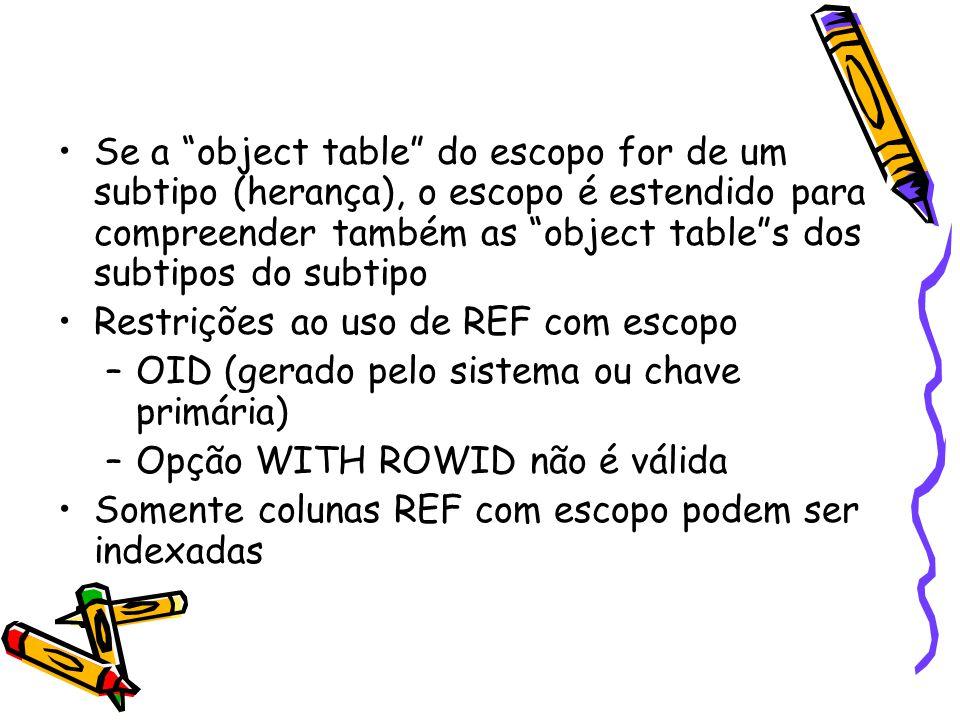 Se a object table do escopo for de um subtipo (herança), o escopo é estendido para compreender também as object table s dos subtipos do subtipo Restrições ao uso de REF com escopo –OID (gerado pelo sistema ou chave primária) –Opção WITH ROWID não é válida Somente colunas REF com escopo podem ser indexadas