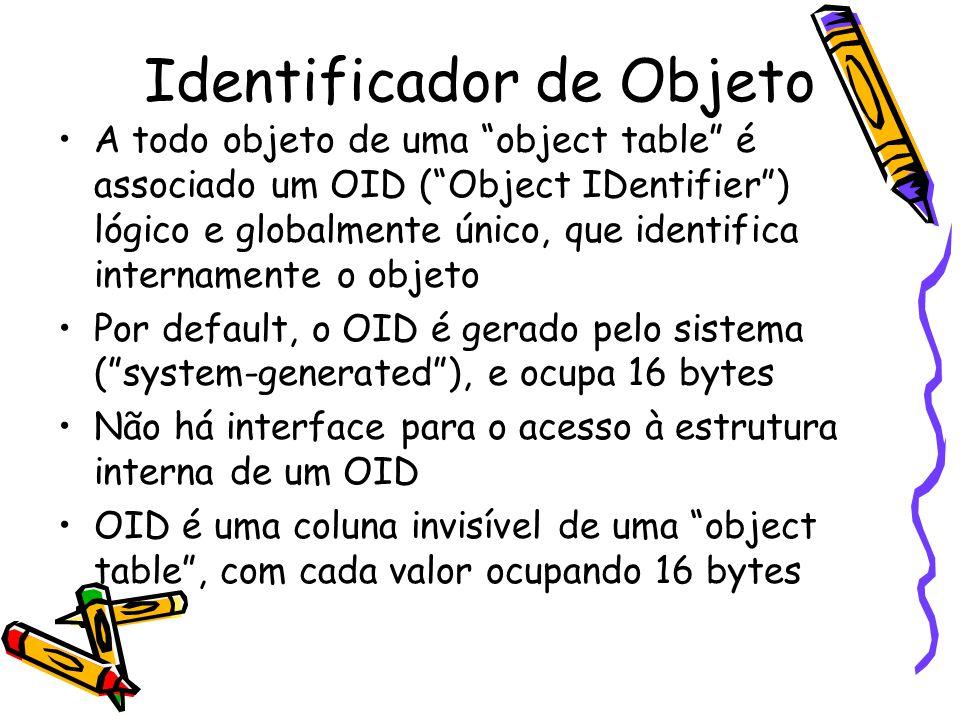 Identificador de Objeto A todo objeto de uma object table é associado um OID ( Object IDentifier ) lógico e globalmente único, que identifica internamente o objeto Por default, o OID é gerado pelo sistema ( system-generated ), e ocupa 16 bytes Não há interface para o acesso à estrutura interna de um OID OID é uma coluna invisível de uma object table , com cada valor ocupando 16 bytes