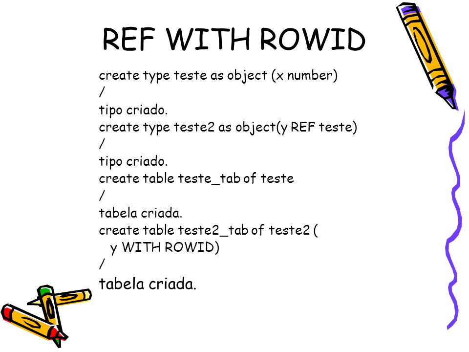REF WITH ROWID create type teste as object (x number) / tipo criado. create type teste2 as object(y REF teste) / tipo criado. create table teste_tab o
