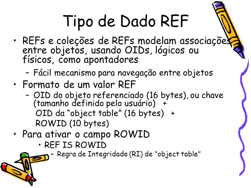 Tipo de Dado REF REFs e coleções de REFs modelam associações entre objetos, usando OIDs, lógicos ou físicos, como apontadores –Fácil mecanismo para navegação entre objetos Formato de um valor REF –OID do objeto referenciado (16 bytes), ou chave (tamanho definido pelo usuário) + OID da object table (16 bytes) + ROWID (10 bytes) Para ativar o campo ROWID REF IS ROWID –Regra de Integridade (RI) de object table