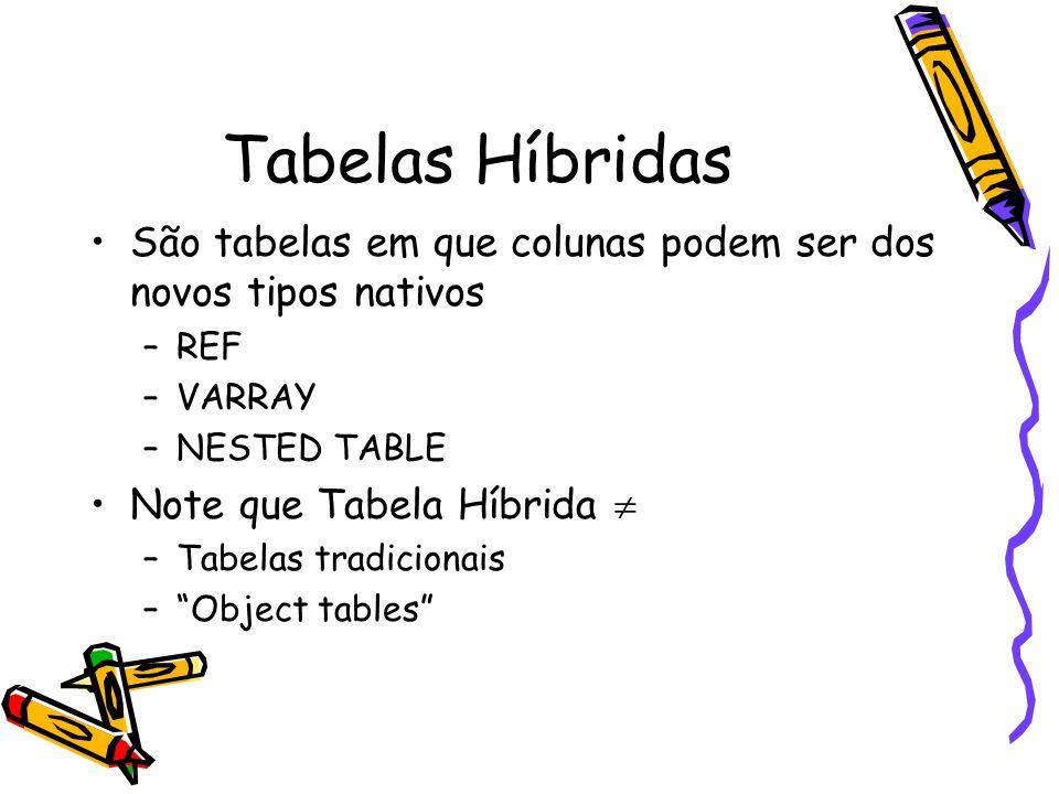 Tabelas Híbridas São tabelas em que colunas podem ser dos novos tipos nativos –REF –VARRAY –NESTED TABLE Note que Tabela Híbrida  –Tabelas tradicionais – Object tables