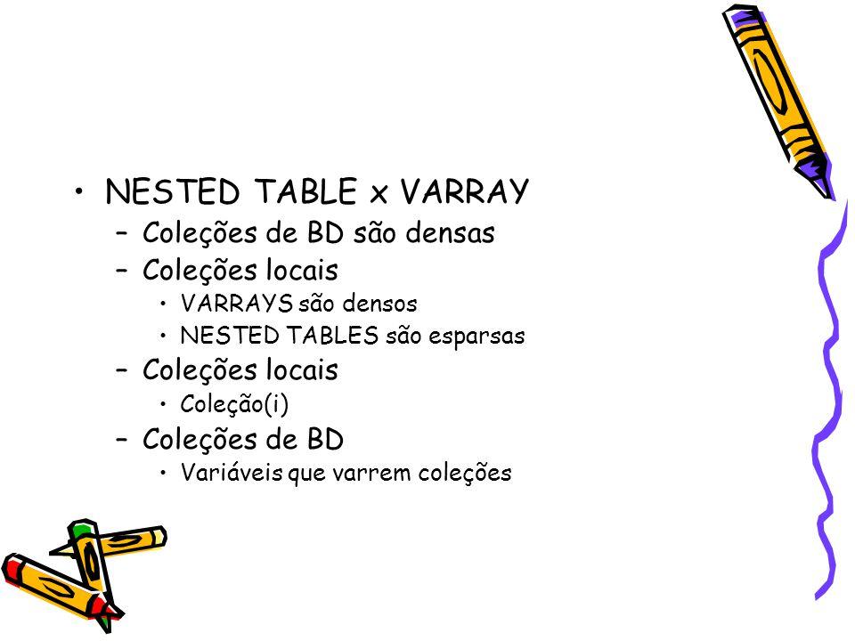 NESTED TABLE x VARRAY –Coleções de BD são densas –Coleções locais VARRAYS são densos NESTED TABLES são esparsas –Coleções locais Coleção(i) –Coleções de BD Variáveis que varrem coleções