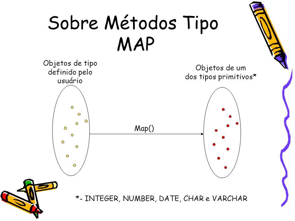 Sobre Métodos Tipo MAP Objetos de tipo definido pelo usuário Objetos de um dos tipos primitivos* Map() *- INTEGER, NUMBER, DATE, CHAR e VARCHAR