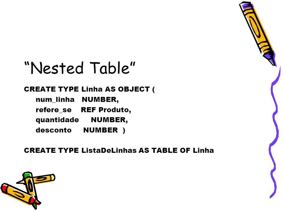 CREATE TYPE Linha AS OBJECT ( num_linha NUMBER, refere_se REF Produto, quantidade NUMBER, desconto NUMBER ) CREATE TYPE ListaDeLinhas AS TABLE OF Linha Nested Table