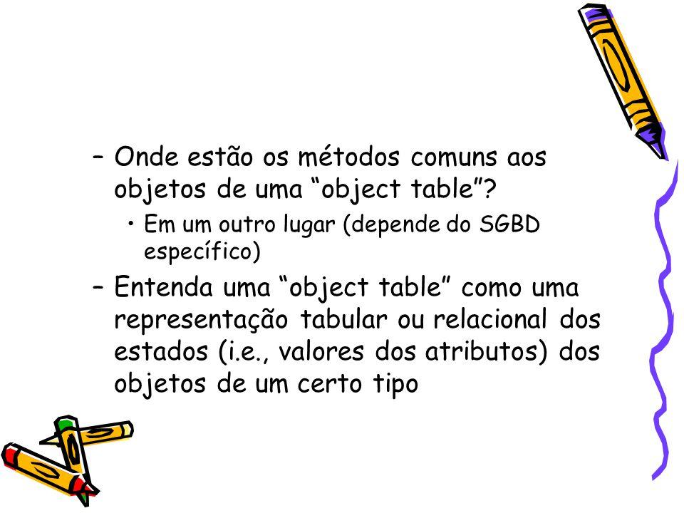 –Onde estão os métodos comuns aos objetos de uma object table .
