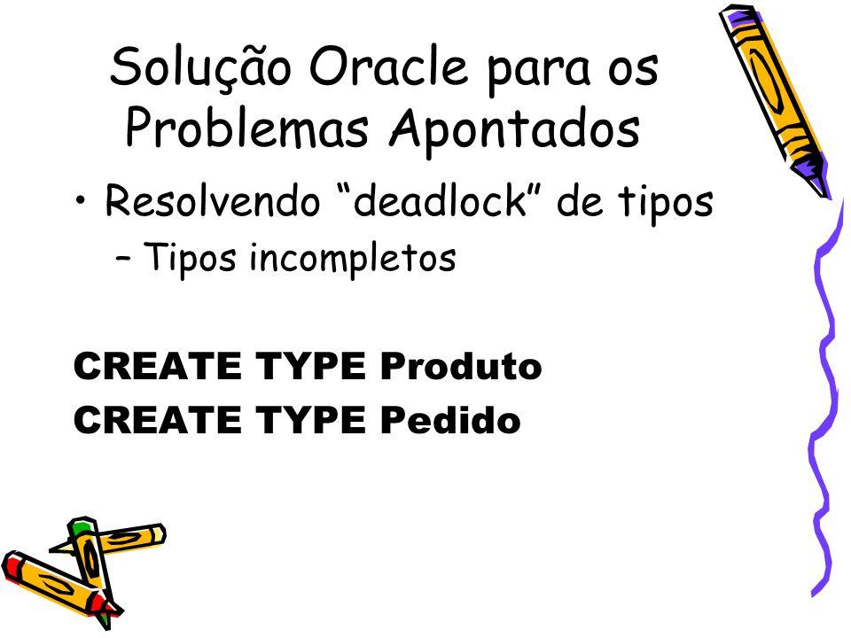 Solução Oracle para os Problemas Apontados Resolvendo deadlock de tipos –Tipos incompletos CREATE TYPE Produto CREATE TYPE Pedido
