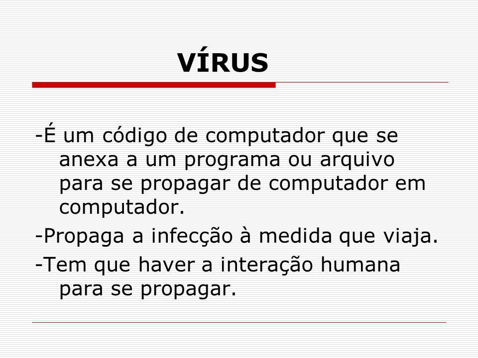 VÍRUS -É um código de computador que se anexa a um programa ou arquivo para se propagar de computador em computador.