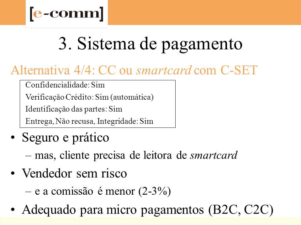 3. Sistema de pagamento Alternativa 4/4: CC ou smartcard com C-SET Confidencialidade: Sim Verificação Crédito: Sim (automática) Identificação das part