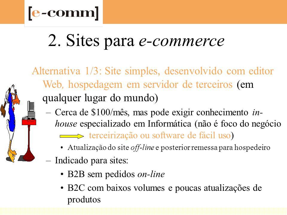 2. Sites para e-commerce Alternativa 1/3: Site simples, desenvolvido com editor Web, hospedagem em servidor de terceiros (em qualquer lugar do mundo)