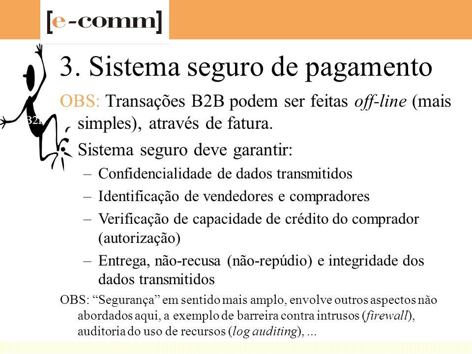 3. Sistema seguro de pagamento OBS: Transações B2B podem ser feitas off-line (mais simples), através de fatura. Sistema seguro deve garantir: –Confide