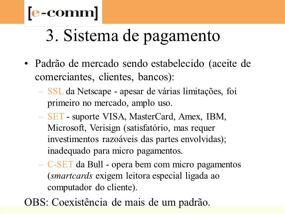 3. Sistema de pagamento Padrão de mercado sendo estabelecido (aceite de comerciantes, clientes, bancos): –SSL da Netscape - apesar de várias limitaçõe
