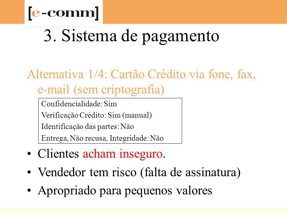 3. Sistema de pagamento Alternativa 1/4: Cartão Crédito via fone, fax, e-mail (sem criptografia) Confidencialidade: Sim Verificação Crédito: Sim (manu
