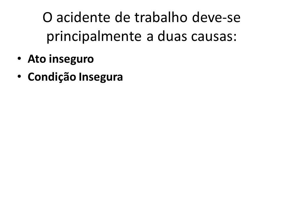 O acidente de trabalho deve-se principalmente a duas causas: Ato inseguro Condição Insegura