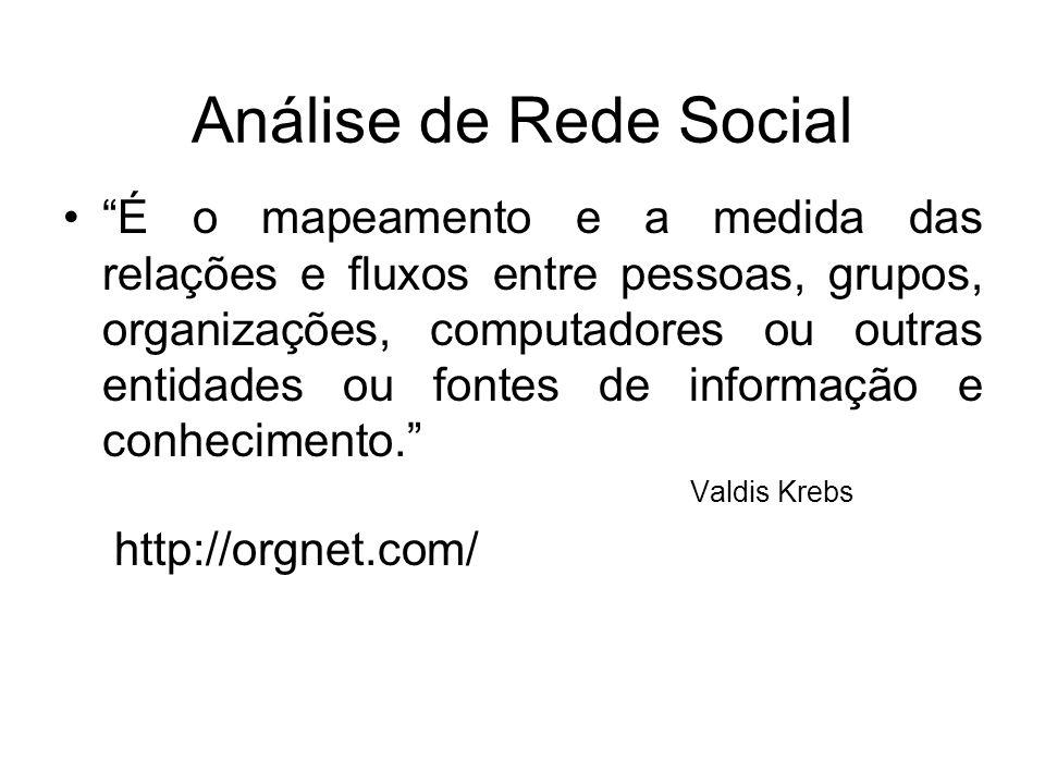 Análise de Rede Social É o mapeamento e a medida das relações e fluxos entre pessoas, grupos, organizações, computadores ou outras entidades ou fontes de informação e conhecimento. Valdis Krebs http://orgnet.com/