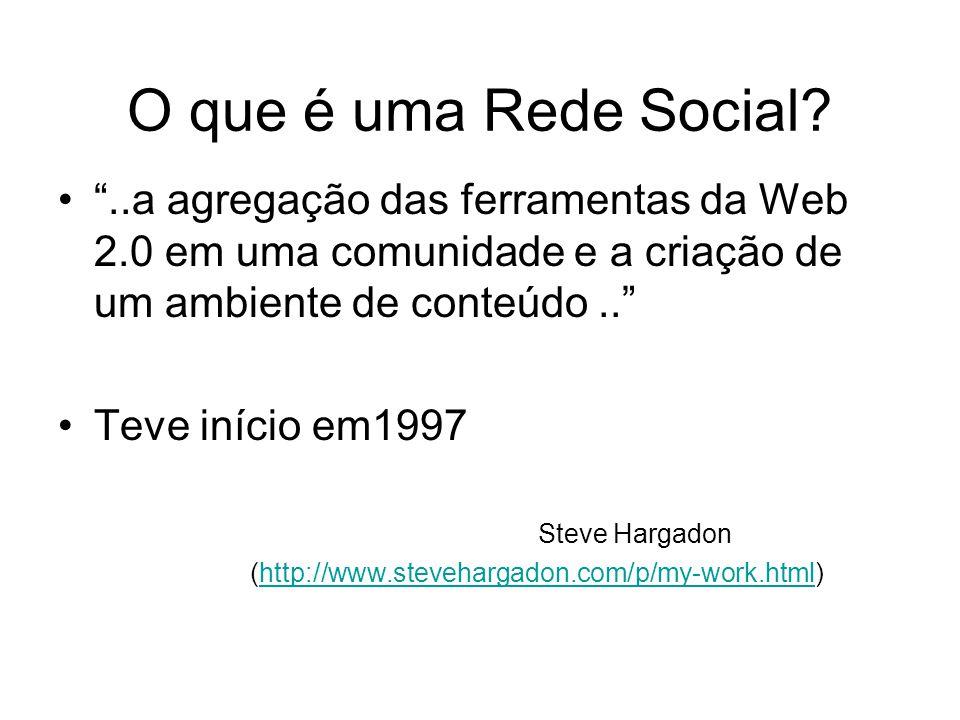 O que é uma Rede Social.