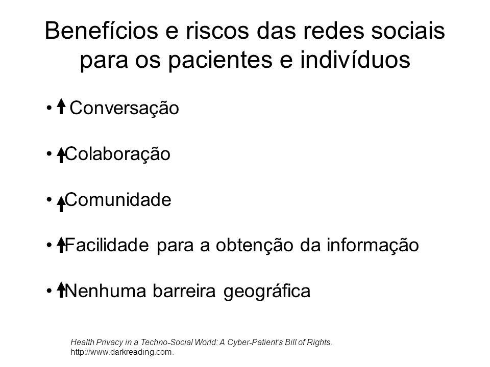 Benefícios e riscos das redes sociais para os pacientes e indivíduos Conversação Colaboração Comunidade Facilidade para a obtenção da informação Nenhuma barreira geográfica Health Privacy in a Techno-Social World: A Cyber-Patient's Bill of Rights.