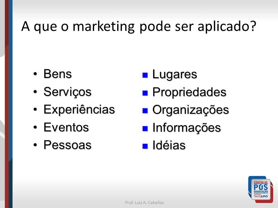 Prof.Luiz A. Cabañas A que o marketing pode ser aplicado.
