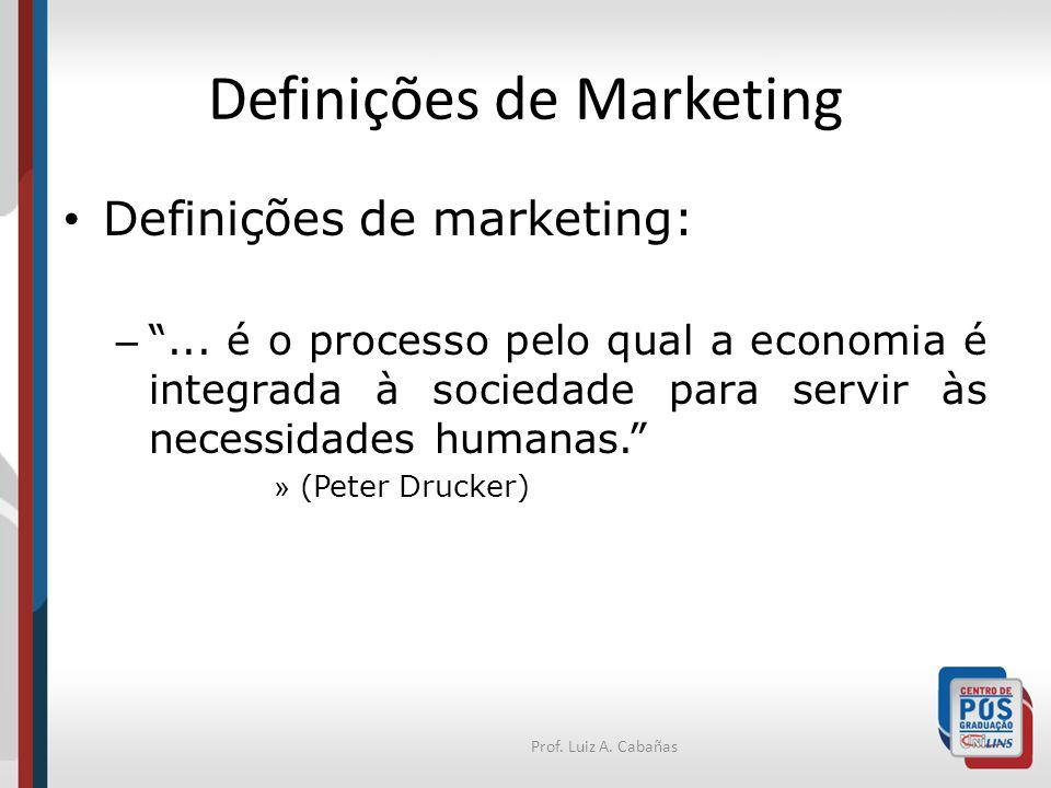 Prof.Luiz A. Cabañas Definições de Marketing Definições de marketing: – ...